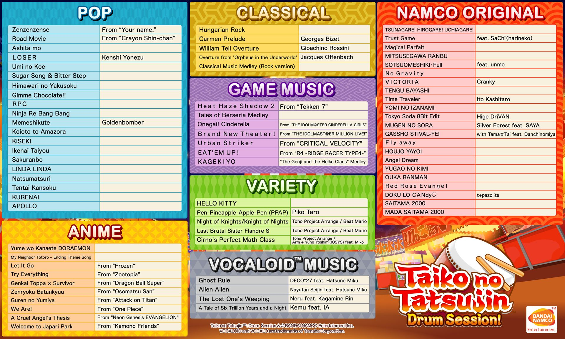 Discover the amazing track list for Taiko no Tatsujin |