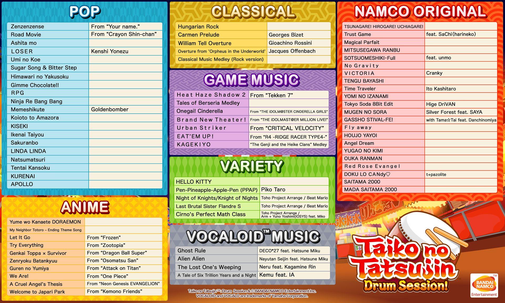 discover the amazing track list for taiko no tatsujin | bandai namco